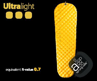 Sea to Summit Ultralight Mat Regular